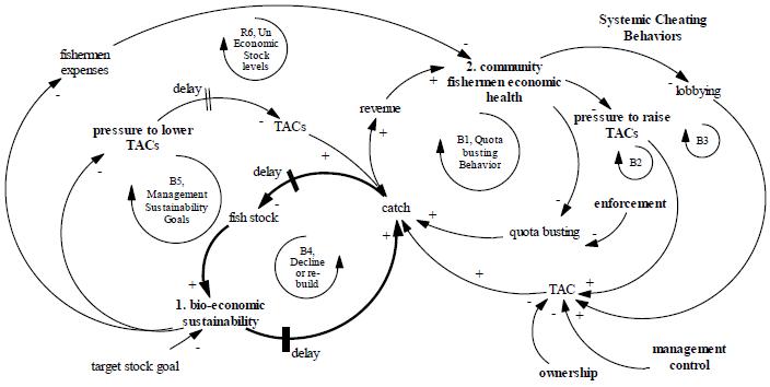 sample hardin tragedy of the commons essay typer topics examples hardin tragedy of the commons essay typer