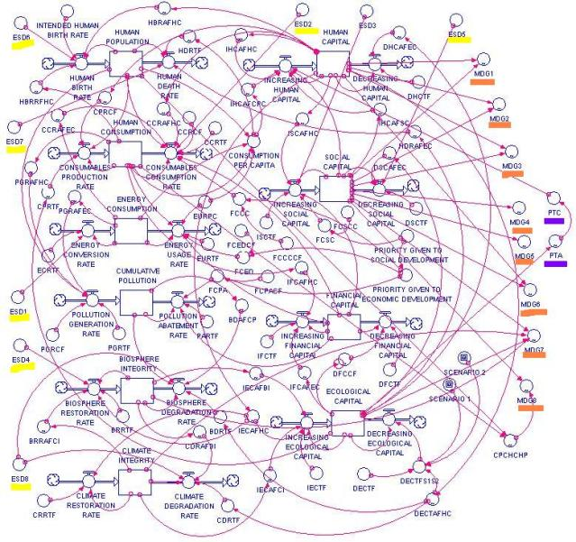 complicated process flow pictures to pin on pinterest